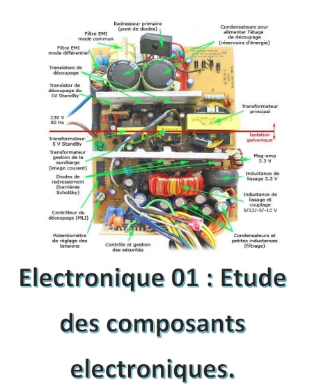 Étude des composants électriques